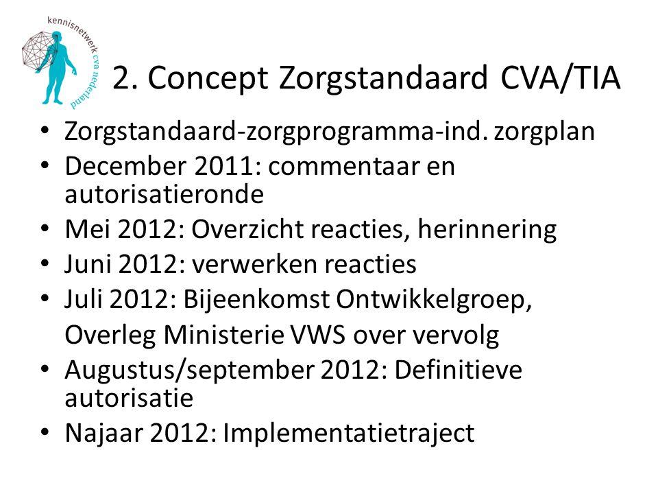2. Concept Zorgstandaard CVA/TIA Zorgstandaard-zorgprogramma-ind. zorgplan December 2011: commentaar en autorisatieronde Mei 2012: Overzicht reacties,