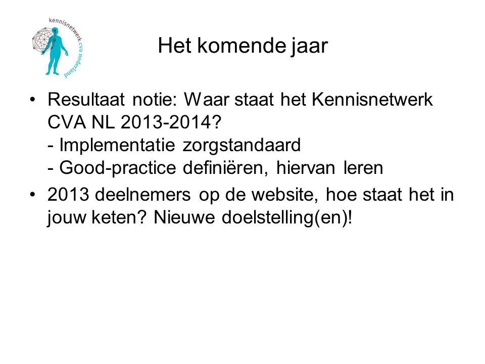 Resultaat notie: Waar staat het Kennisnetwerk CVA NL 2013-2014.