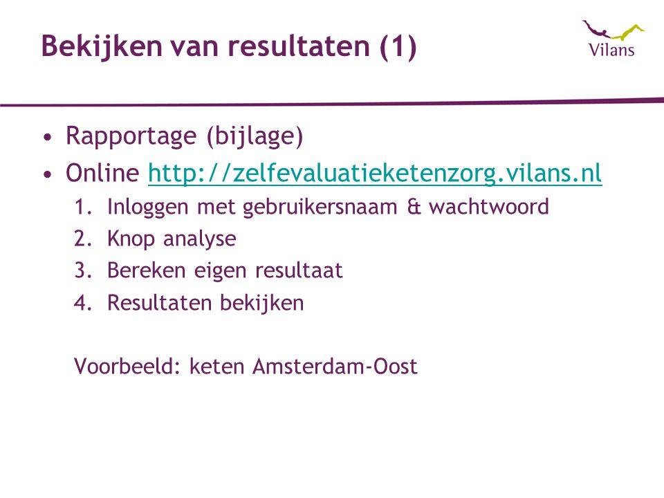 Bekijken van resultaten (1) Rapportage (bijlage) Online http://zelfevaluatieketenzorg.vilans.nlhttp://zelfevaluatieketenzorg.vilans.nl 1.Inloggen met