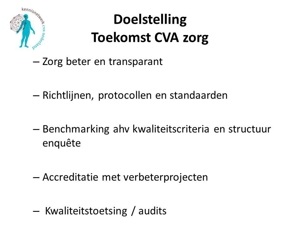 Doelstelling Toekomst CVA zorg – Zorg beter en transparant – Richtlijnen, protocollen en standaarden – Benchmarking ahv kwaliteitscriteria en structuur enquête – Accreditatie met verbeterprojecten – Kwaliteitstoetsing / audits