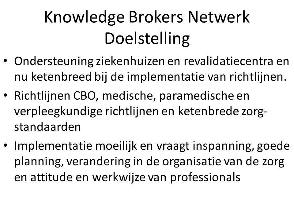 Knowledge Brokers Netwerk Doelstelling Ondersteuning ziekenhuizen en revalidatiecentra en nu ketenbreed bij de implementatie van richtlijnen.