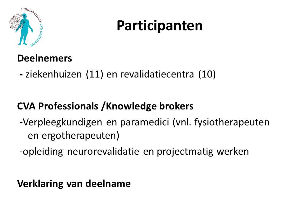 Participanten Deelnemers - ziekenhuizen (11) en revalidatiecentra (10) CVA Professionals /Knowledge brokers -Verpleegkundigen en paramedici (vnl.