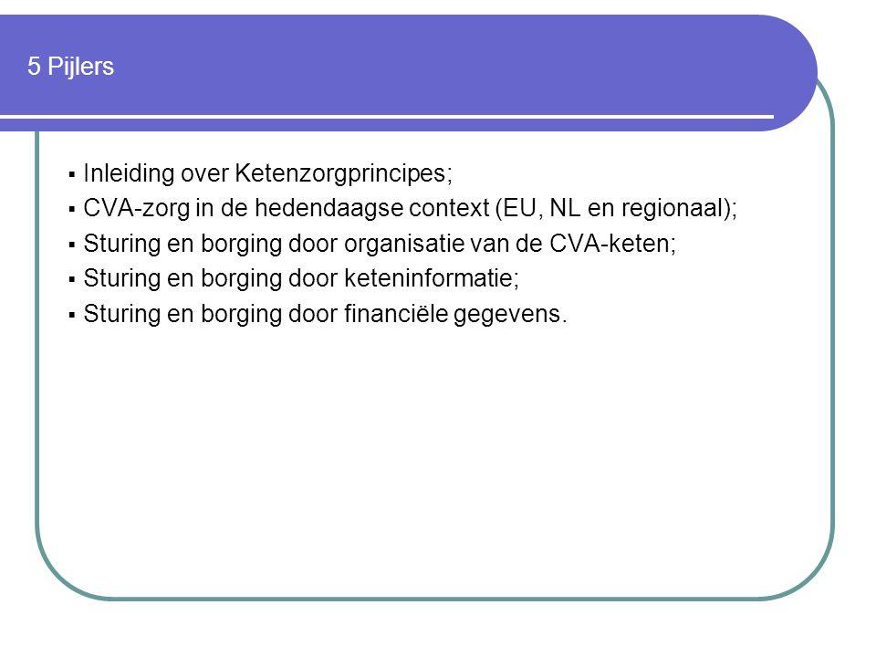 5 Pijlers  Inleiding over Ketenzorgprincipes;  CVA-zorg in de hedendaagse context (EU, NL en regionaal);  Sturing en borging door organisatie van de CVA-keten;  Sturing en borging door keteninformatie;  Sturing en borging door financiële gegevens.