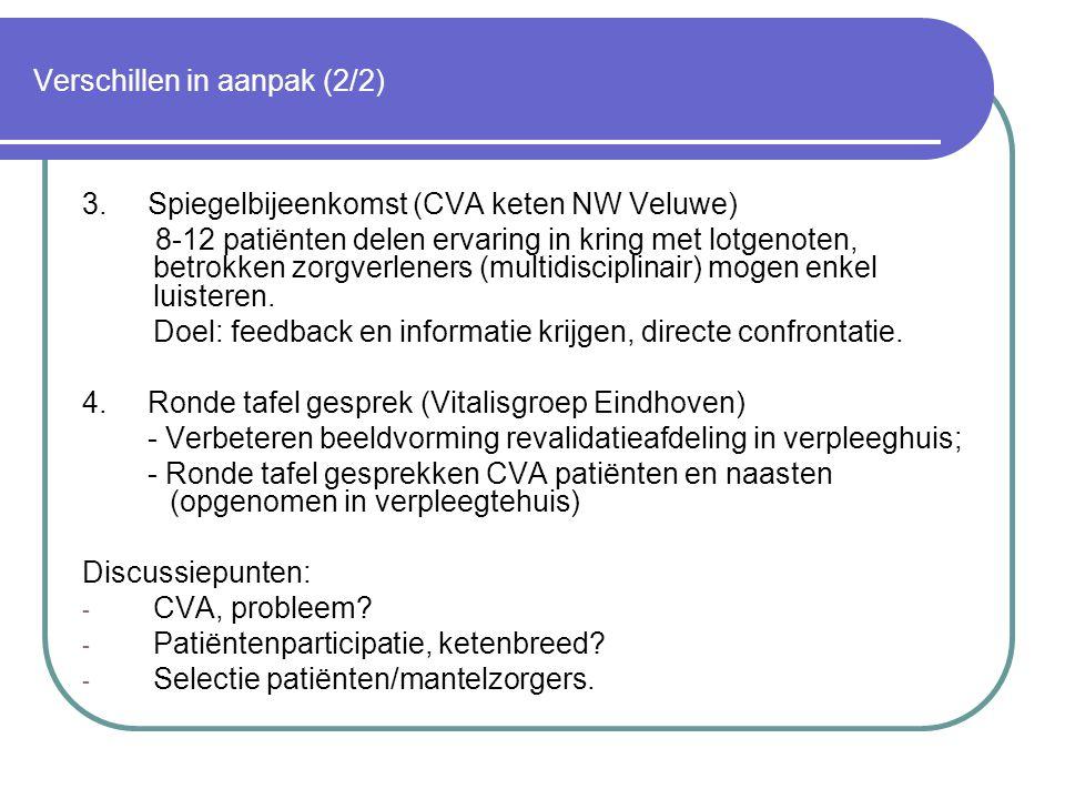 Verschillen in aanpak (2/2) 3. Spiegelbijeenkomst (CVA keten NW Veluwe) 8-12 patiënten delen ervaring in kring met lotgenoten, betrokken zorgverleners