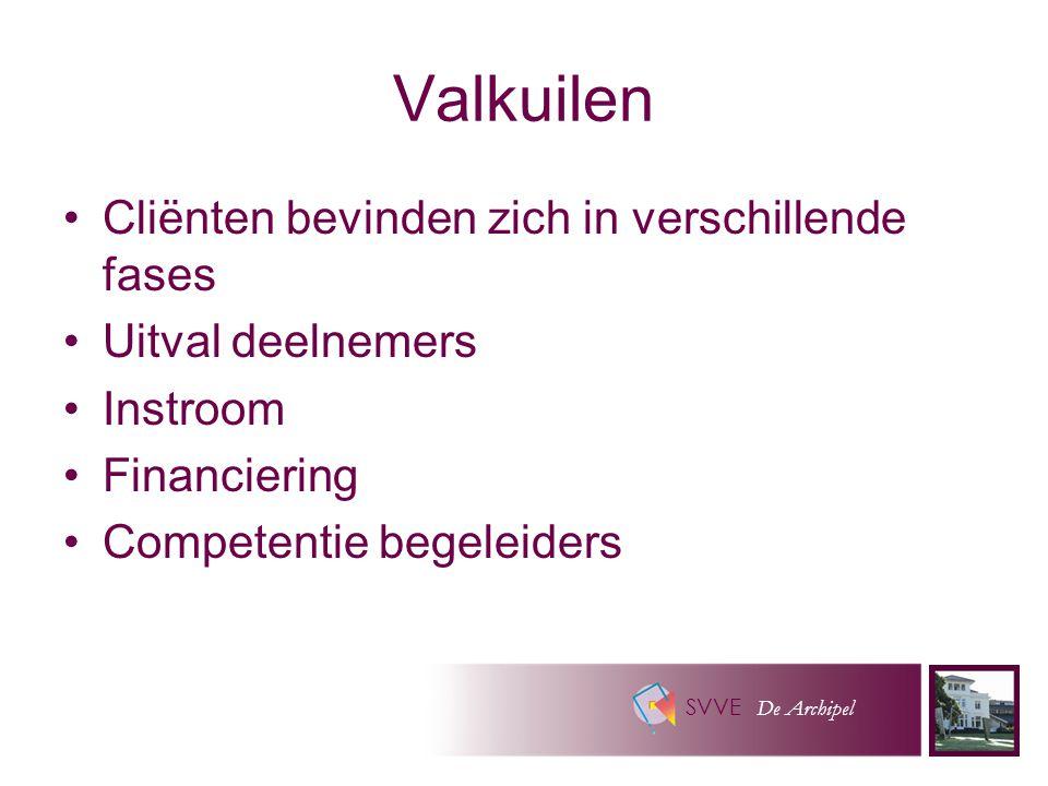 SVVE De Archipel Valkuilen Cliënten bevinden zich in verschillende fases Uitval deelnemers Instroom Financiering Competentie begeleiders