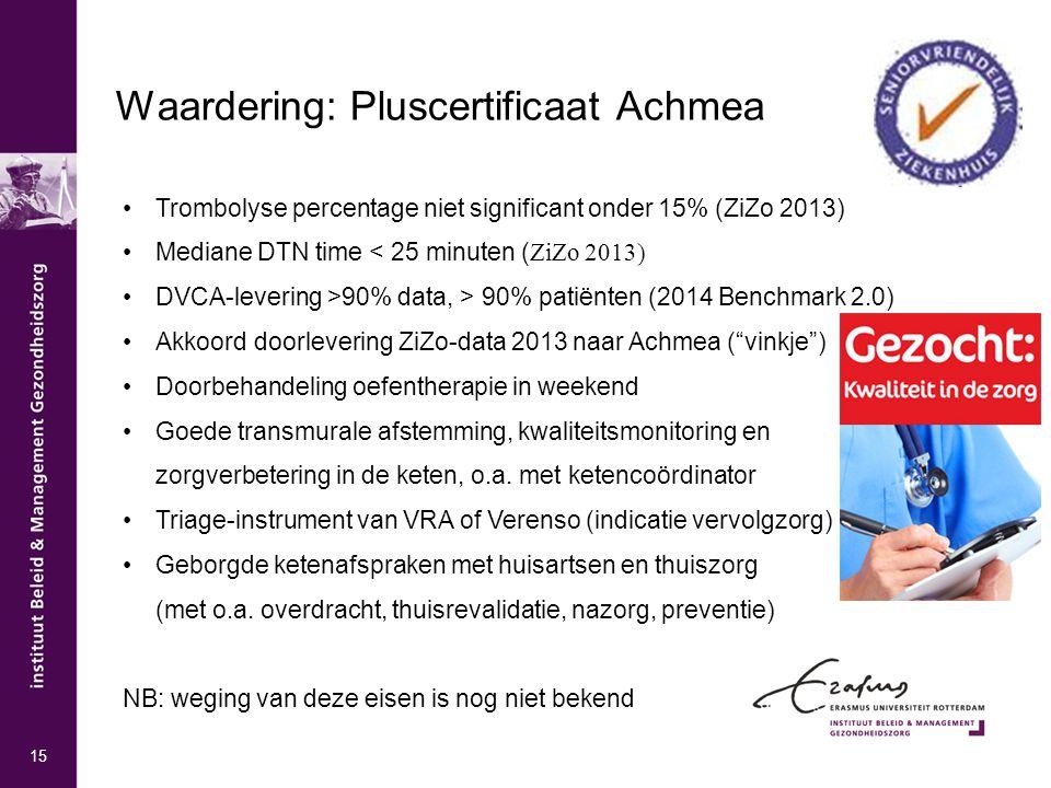 Waardering: Pluscertificaat Achmea 15 Trombolyse percentage niet significant onder 15% (ZiZo 2013) Mediane DTN time < 25 minuten ( ZiZo 2013) DVCA-lev