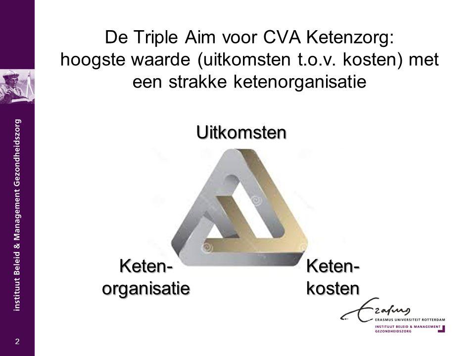2 De Triple Aim voor CVA Ketenzorg: hoogste waarde (uitkomsten t.o.v. kosten) met een strakke ketenorganisatie Uitkomsten Keten- organisatie Keten- ko