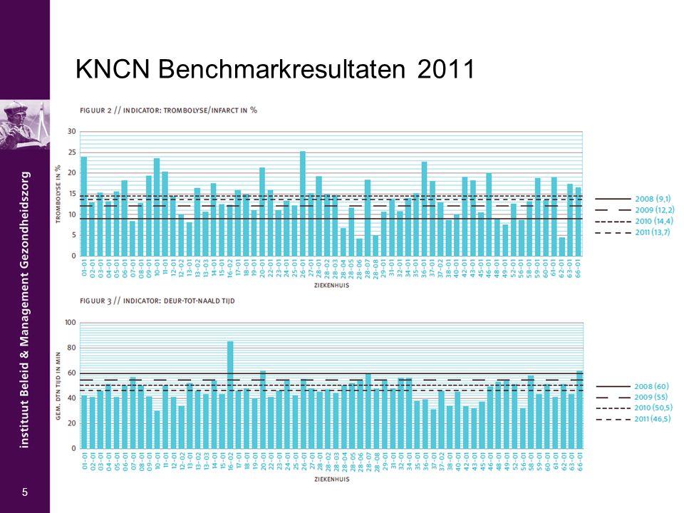 KNCN Benchmarkresultaten 2011 5