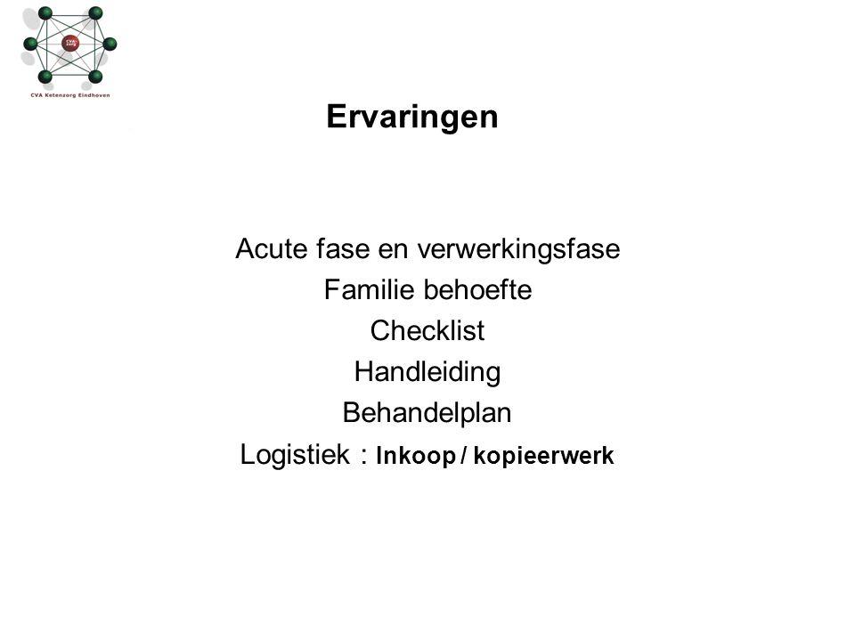 Ervaringen Acute fase en verwerkingsfase Familie behoefte Checklist Handleiding Behandelplan Logistiek : Inkoop / kopieerwerk