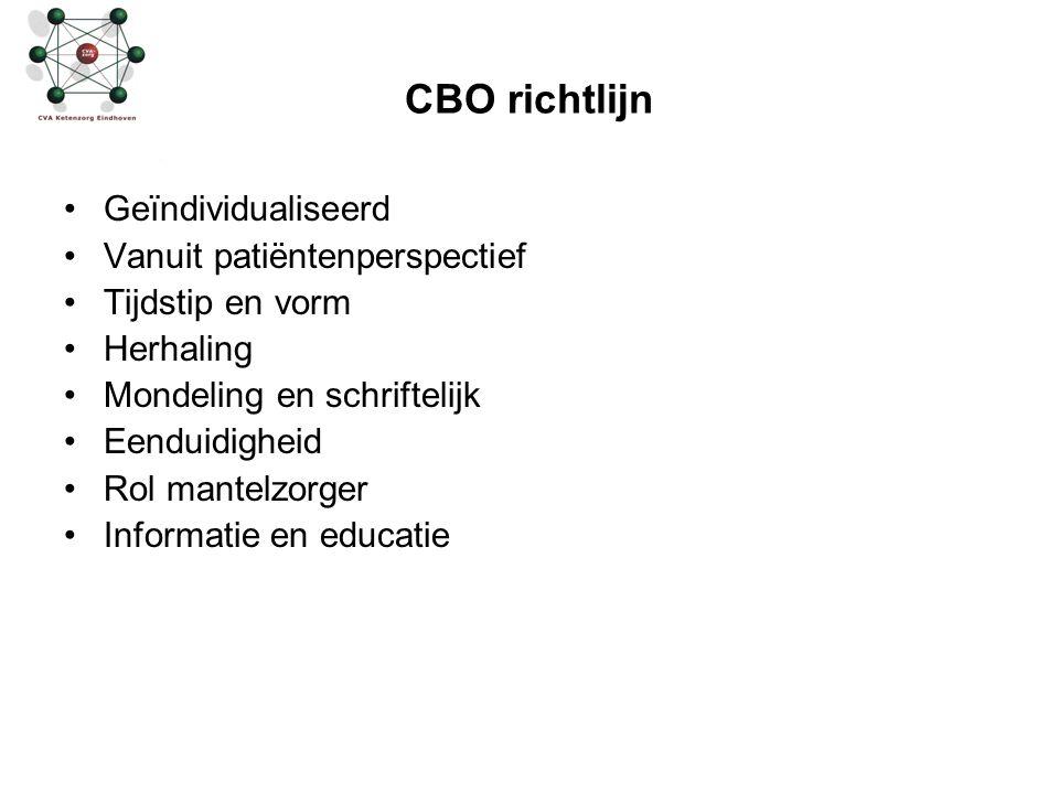 CBO richtlijn Geïndividualiseerd Vanuit patiëntenperspectief Tijdstip en vorm Herhaling Mondeling en schriftelijk Eenduidigheid Rol mantelzorger Infor