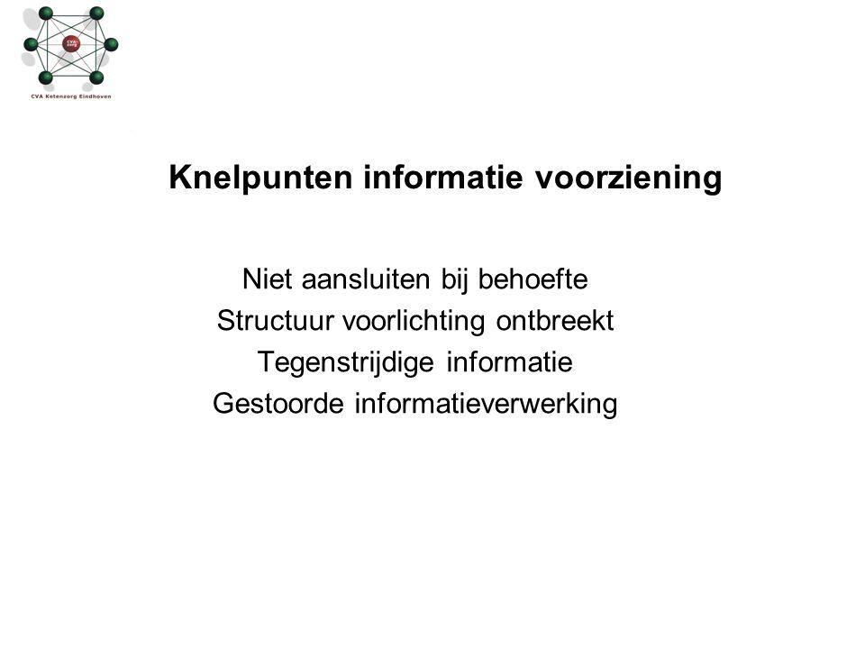 Knelpunten informatie voorziening Niet aansluiten bij behoefte Structuur voorlichting ontbreekt Tegenstrijdige informatie Gestoorde informatieverwerki