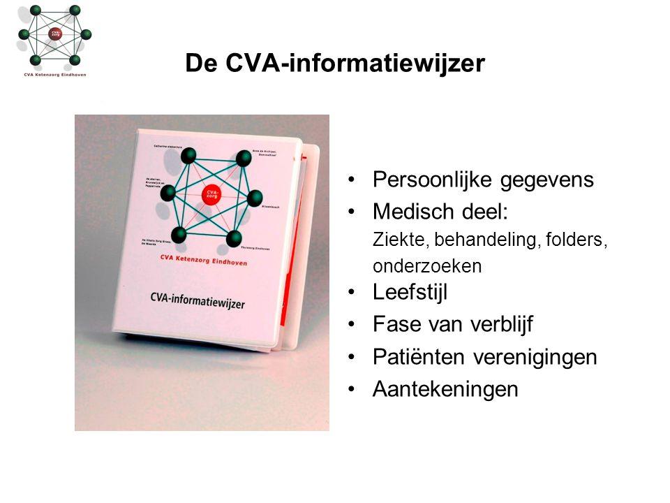 De CVA-informatiewijzer Persoonlijke gegevens Medisch deel: Ziekte, behandeling, folders, onderzoeken Leefstijl Fase van verblijf Patiënten vereniging