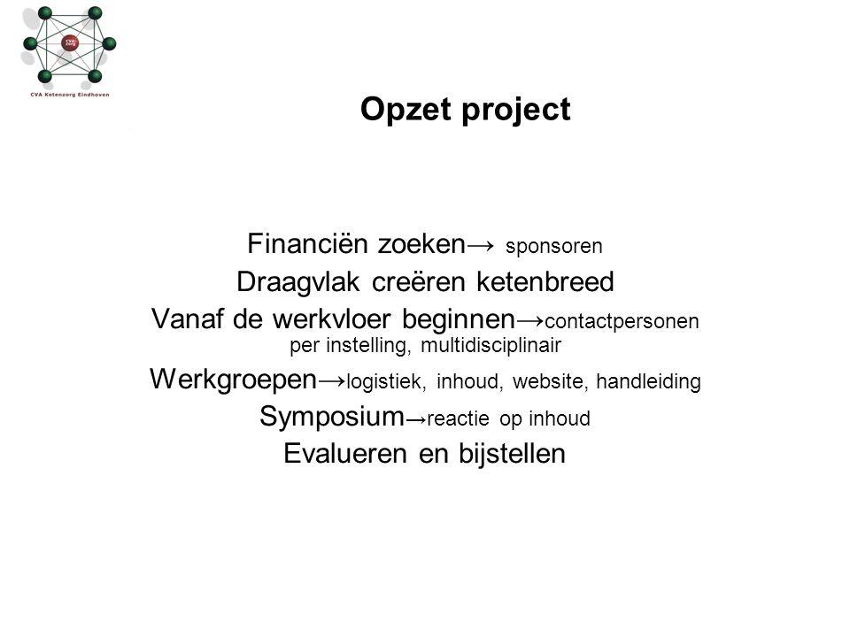 Opzet project Financiën zoeken→ sponsoren Draagvlak creëren ketenbreed Vanaf de werkvloer beginnen→ contactpersonen per instelling, multidisciplinair