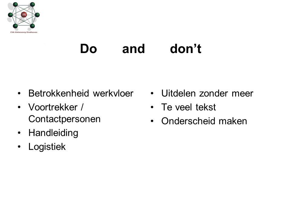 Do and don't Betrokkenheid werkvloer Voortrekker / Contactpersonen Handleiding Logistiek Uitdelen zonder meer Te veel tekst Onderscheid maken
