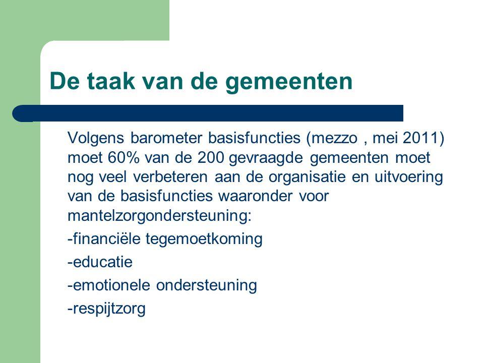 De taak van de gemeenten Volgens barometer basisfuncties (mezzo, mei 2011) moet 60% van de 200 gevraagde gemeenten moet nog veel verbeteren aan de org