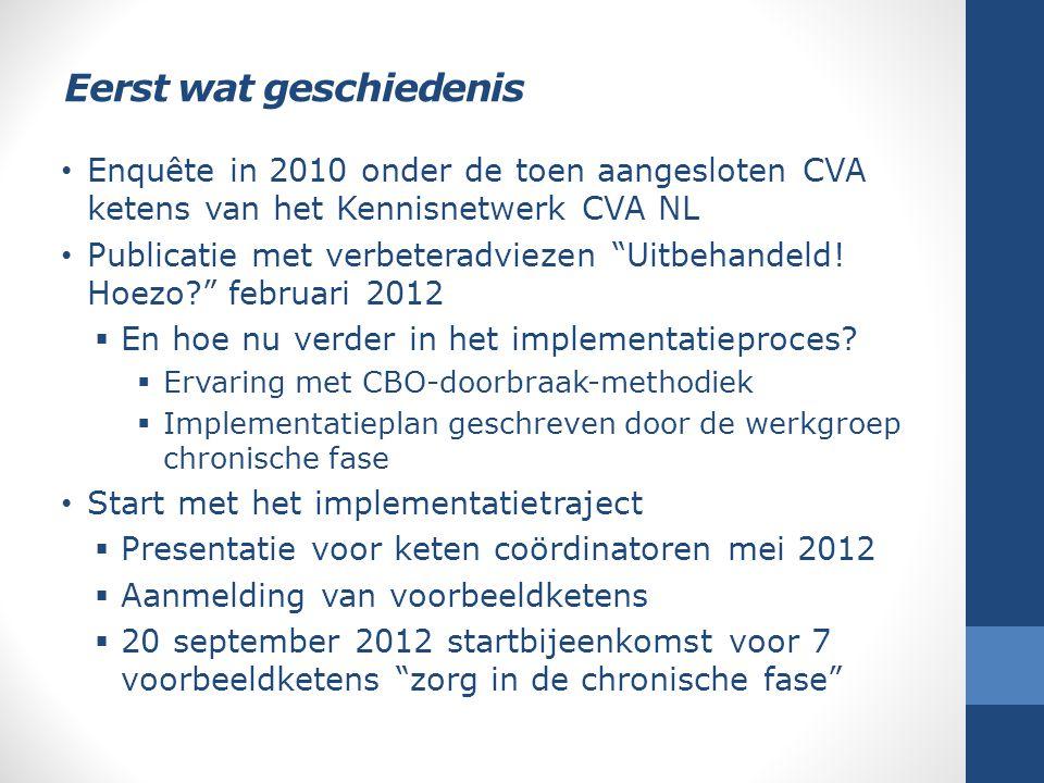 """Eerst wat geschiedenis Enquête in 2010 onder de toen aangesloten CVA ketens van het Kennisnetwerk CVA NL Publicatie met verbeteradviezen """"Uitbehandeld"""