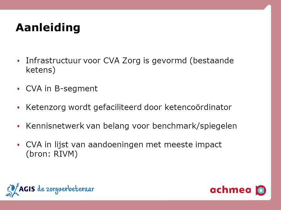 Aanleiding Infrastructuur voor CVA Zorg is gevormd (bestaande ketens) CVA in B-segment Ketenzorg wordt gefaciliteerd door ketencoördinator Kennisnetwe