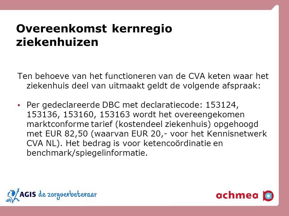 Voorwaarden toeslag CVA ketenzorg Aansluiting bij het Kennisnetwerk CVA Nederland.