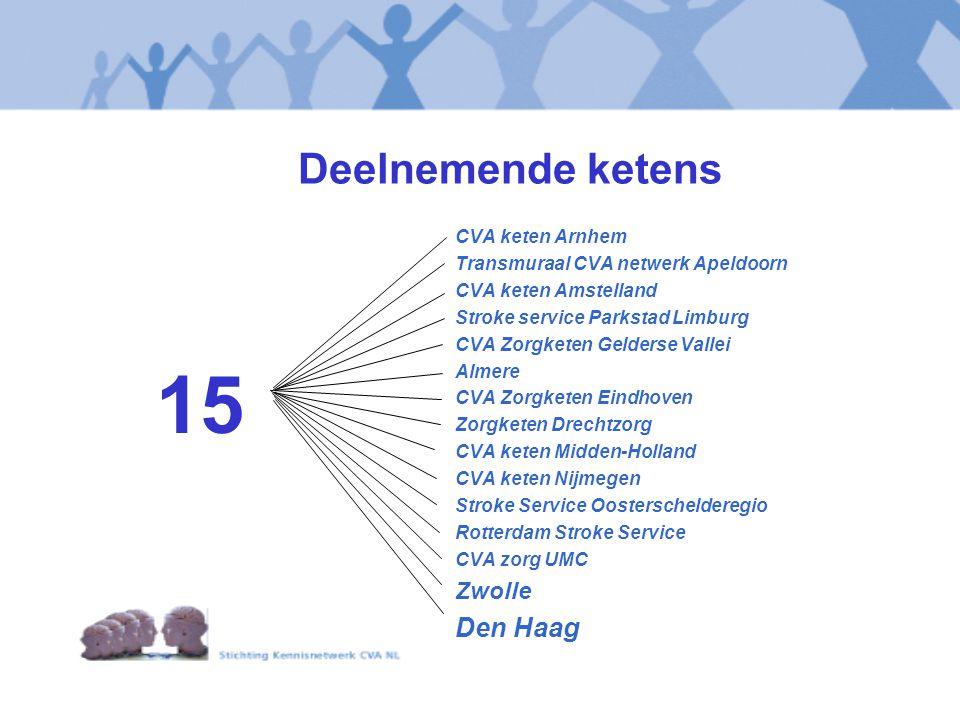 Deelnemende ketens CVA keten Arnhem Transmuraal CVA netwerk Apeldoorn CVA keten Amstelland Stroke service Parkstad Limburg CVA Zorgketen Gelderse Vall
