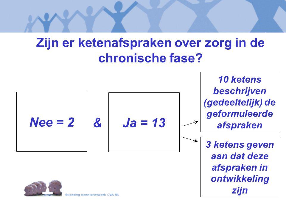 Zijn er ketenafspraken over zorg in de chronische fase? Nee = 2 Ja = 13 & 3 ketens geven aan dat deze afspraken in ontwikkeling zijn 10 ketens beschri