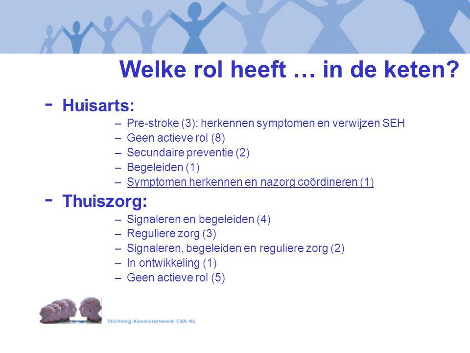 - Huisarts: –Pre-stroke (3): herkennen symptomen en verwijzen SEH –Geen actieve rol (8) –Secundaire preventie (2) –Begeleiden (1) –Symptomen herkennen