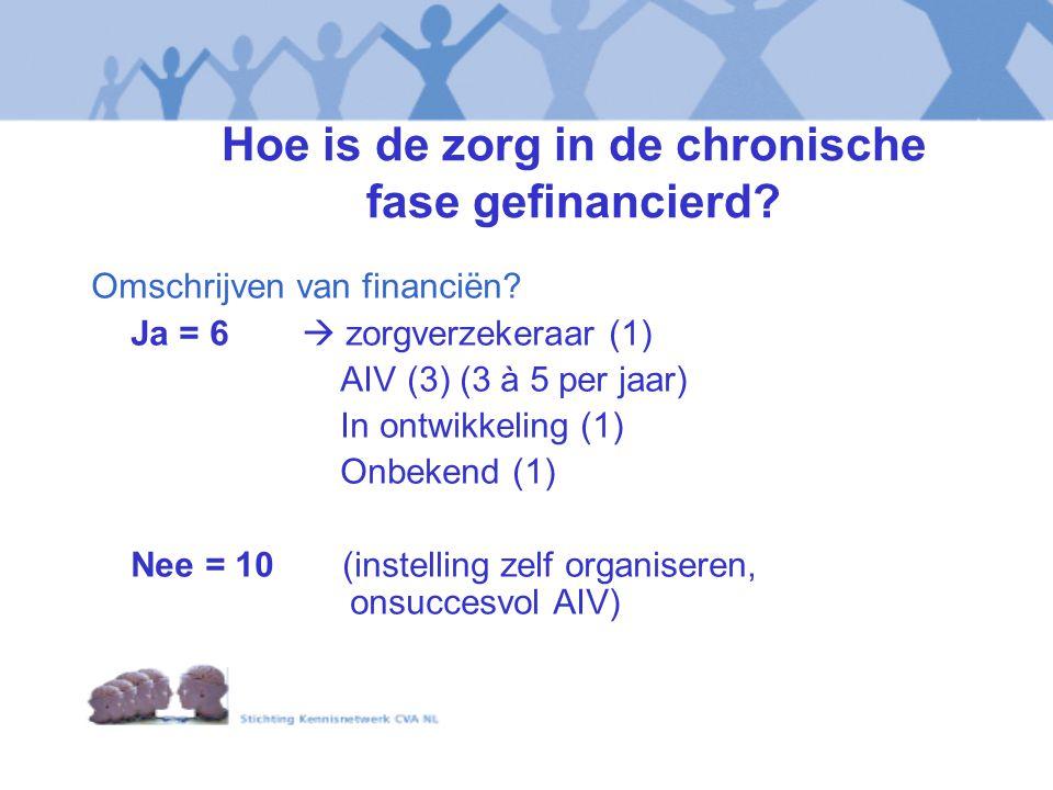 Omschrijven van financiën? Ja = 6  zorgverzekeraar (1) AIV (3) (3 à 5 per jaar) In ontwikkeling (1) Onbekend (1) Nee = 10 (instelling zelf organisere
