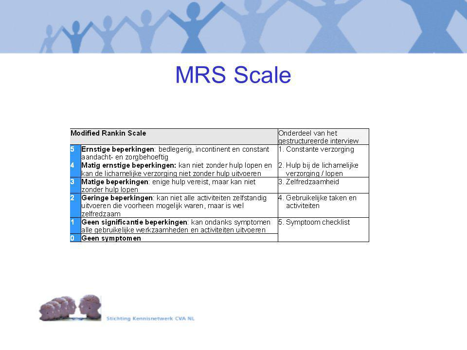 MRS Scale