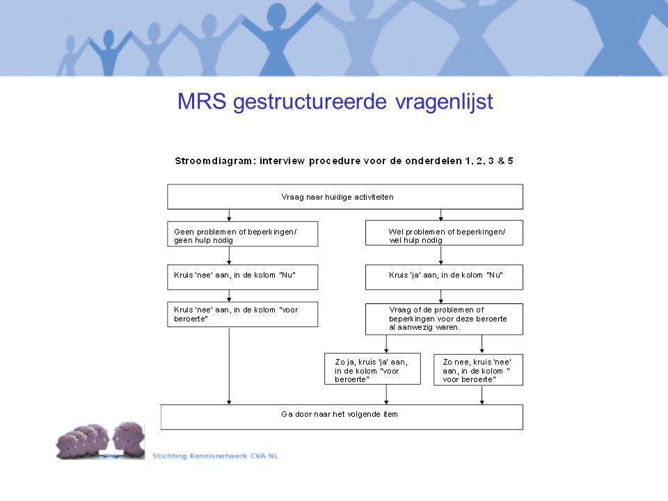 MRS gestructureerde vragenlijst