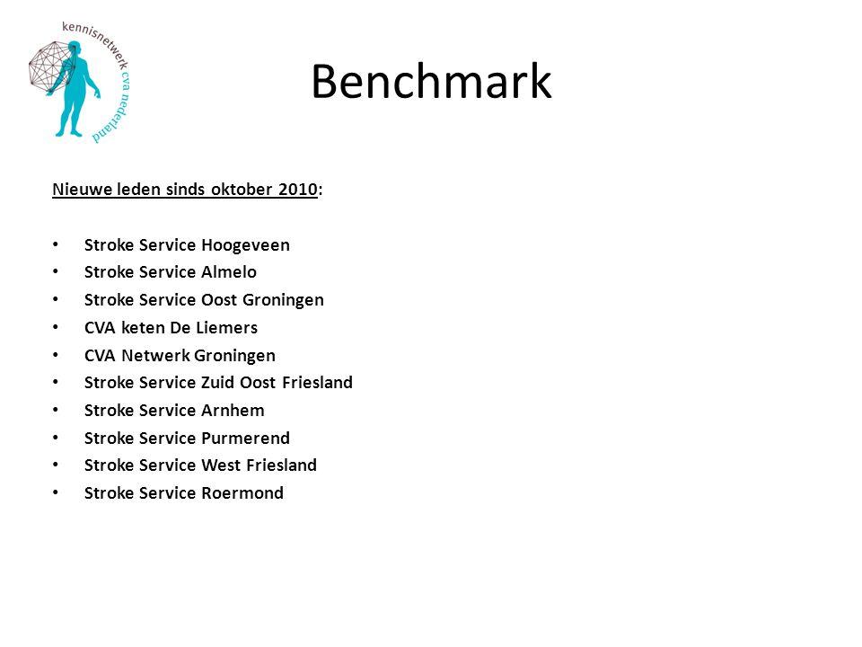 Benchmark Nieuwe leden sinds oktober 2010: Stroke Service Hoogeveen Stroke Service Almelo Stroke Service Oost Groningen CVA keten De Liemers CVA Netwe