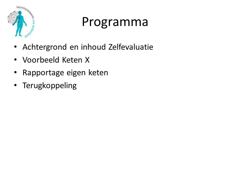 Programma Achtergrond en inhoud Zelfevaluatie Voorbeeld Keten X Rapportage eigen keten Terugkoppeling