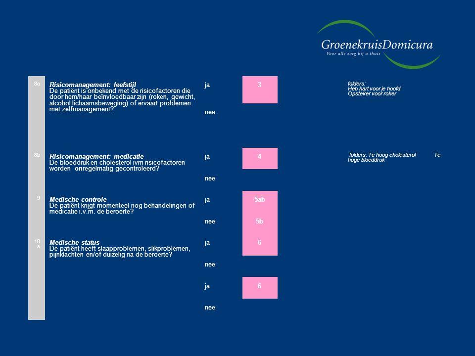 8a Risicomanagement: leefstijl De patiënt is onbekend met de risicofactoren die door hem/haar beïnvloedbaar zijn (roken, gewicht, alcohol lichaamsbewe