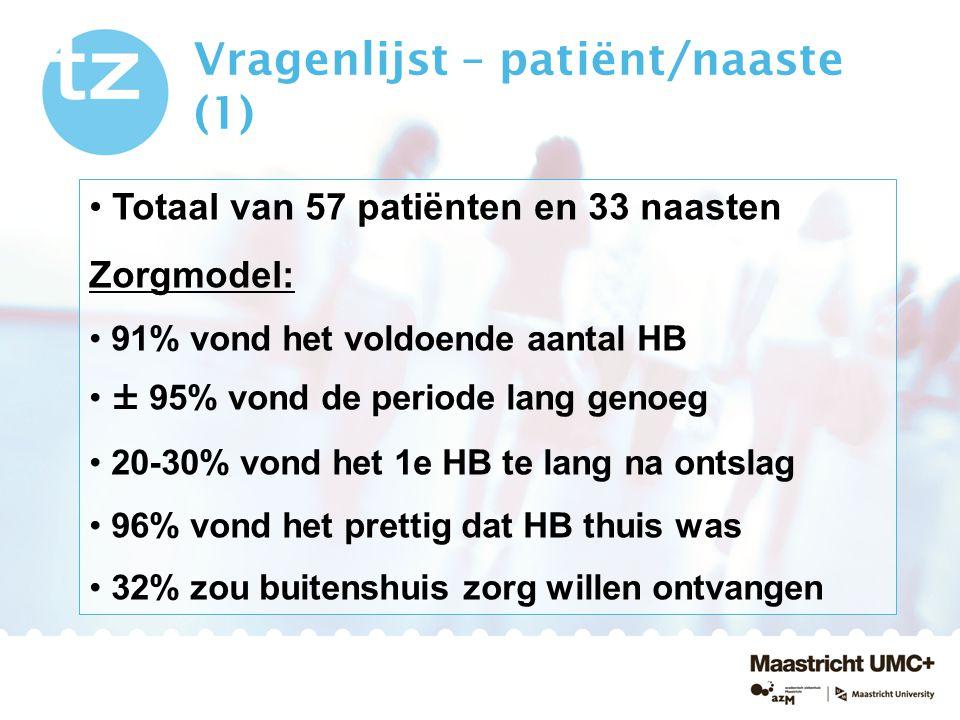 Vragenlijst – patiënt/naaste (1) Totaal van 57 patiënten en 33 naasten Zorgmodel: 91% vond het voldoende aantal HB ± 95% vond de periode lang genoeg 2