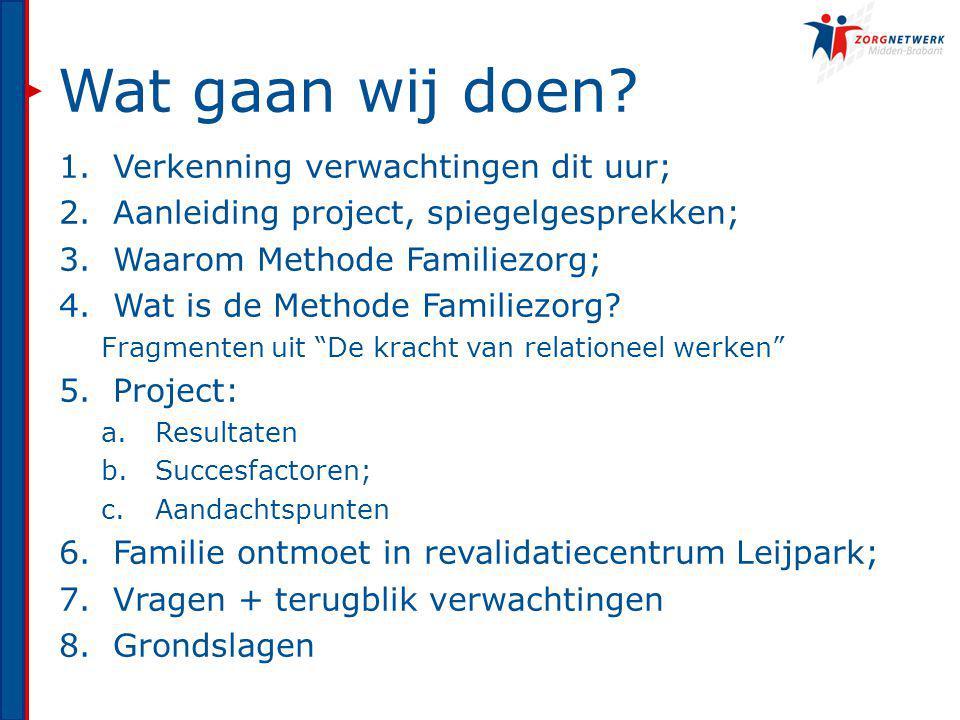 Meer informatie www.zorgnetwerkmb.nl/actueel.aspx ?itemId=143&mid=9&hmid=1 www.zorgnetwerkmb.nl/actueel.aspx ?itemId=143&mid=9&hmid=1 www.expertisecentrumfamiliezorg.nl