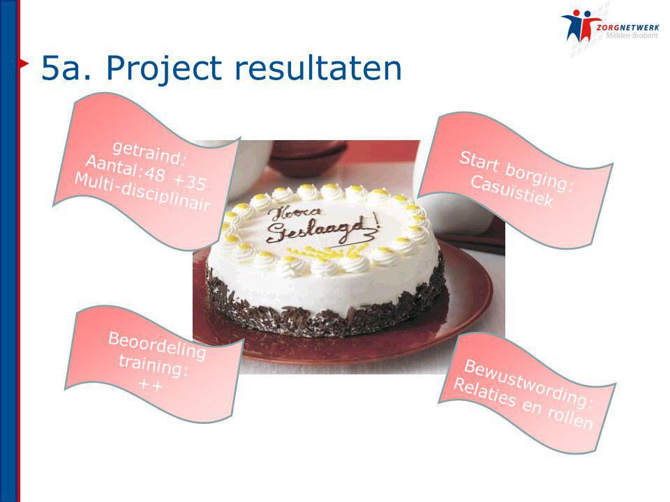 5a. Project resultaten getraind: Aantal:48 +35 Multi-disciplinair Beoordeling training: ++ Bewustwording: Relaties en rollen Start borging: Casuïstiek