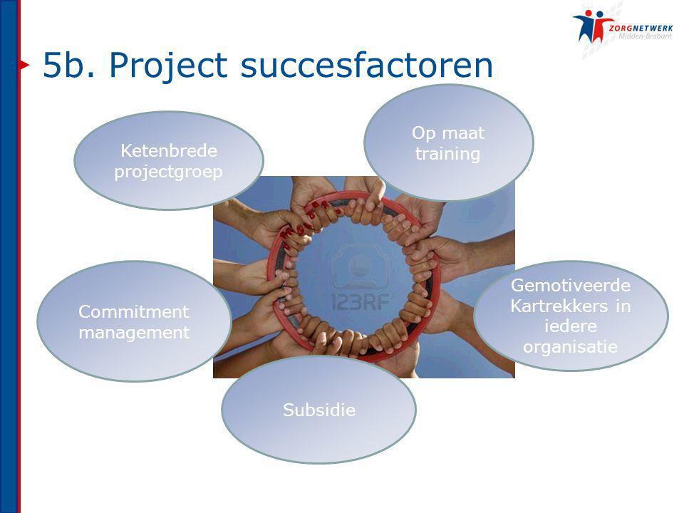5b. Project succesfactoren Ketenbrede projectgroep Commitment management Subsidie Gemotiveerde Kartrekkers in iedere organisatie Op maat training