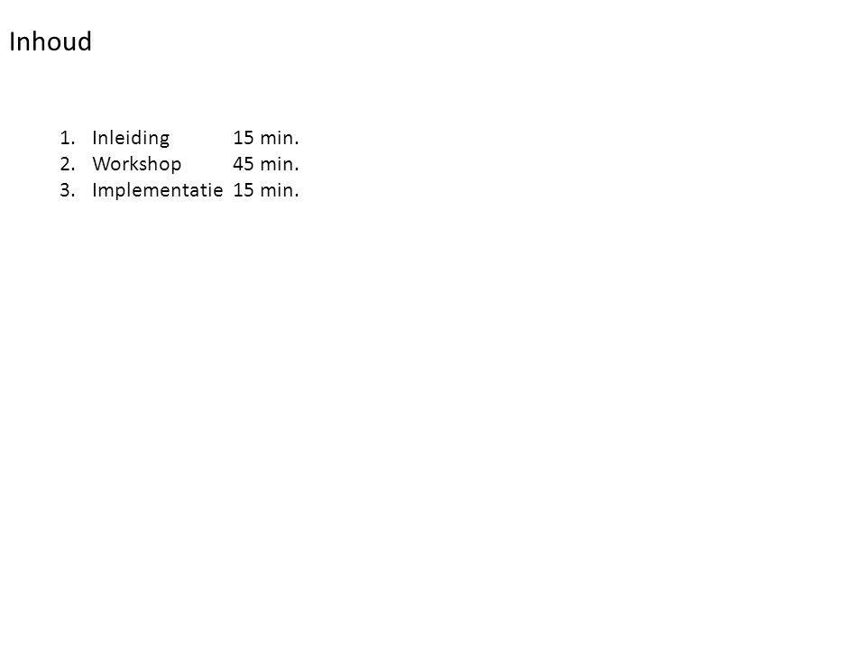 Inhoud 1.Inleiding15 min. 2.Workshop45 min. 3.Implementatie15 min.
