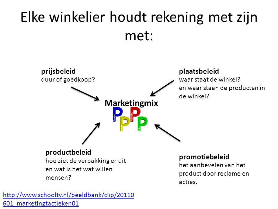 Elke winkelier houdt rekening met zijn met: prijsbeleid productbeleid plaatsbeleid promotiebeleid http://www.schooltv.nl/beeldbank/clip/20110 601_mark