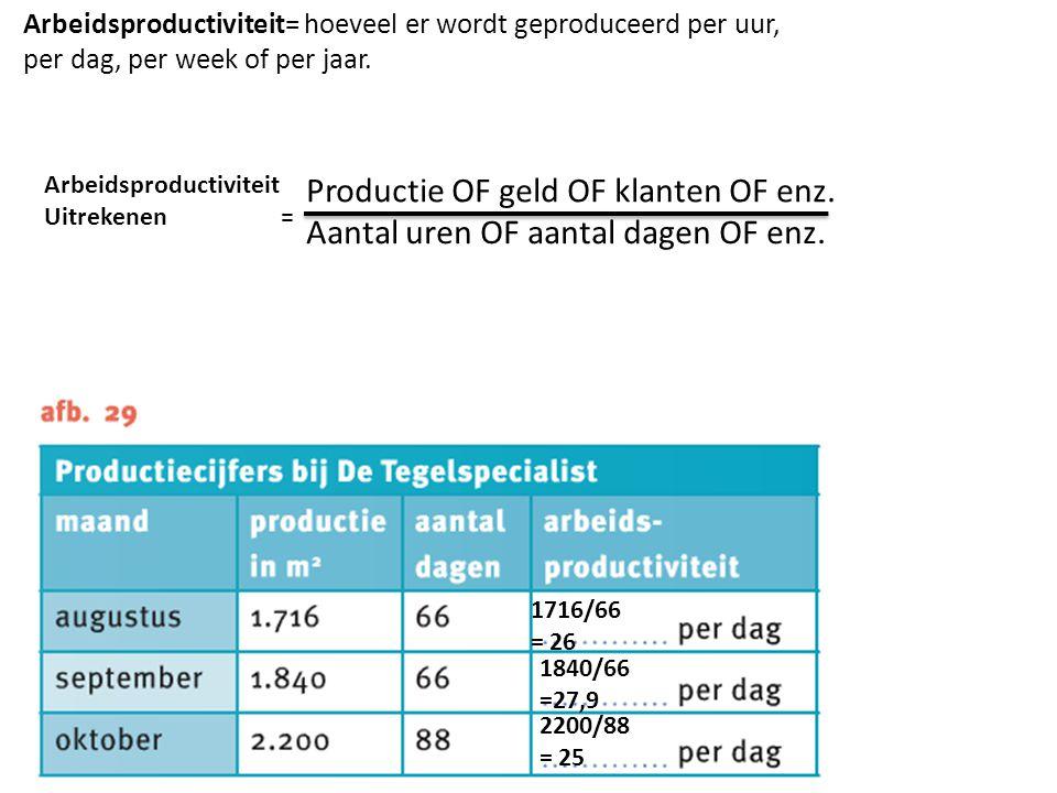 Arbeidsproductiviteit= hoeveel er wordt geproduceerd per uur, per dag, per week of per jaar. Productie OF geld OF klanten OF enz. Aantal uren OF aanta
