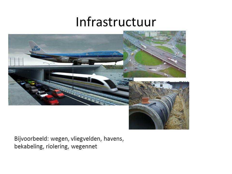 Infrastructuur Bijvoorbeeld: wegen, vliegvelden, havens, bekabeling, riolering, wegennet