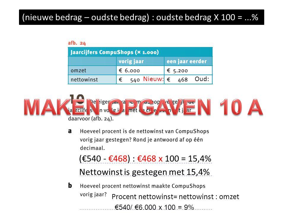 (€540 - €468) : €468 x 100 = 15,4% Nettowinst is gestegen met 15,4% Nieuw:Oud: Procent nettowinst= nettowinst : omzet €540/ €6.000 x 100 = 9% (nieuwe bedrag – oudste bedrag) : oudste bedrag X 100 =...%
