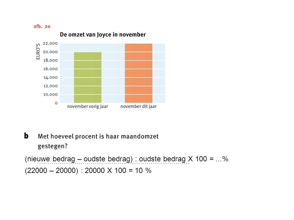 (nieuwe bedrag – oudste bedrag) : oudste bedrag X 100 =...% (22000 – 20000) : 20000 X 100 = 10 %