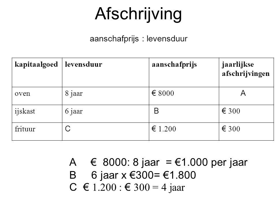 Afschrijving aanschafprijs : levensduur kapitaalgoedlevensduuraanschafprijsjaarlijkse afschrijvingen oven8 jaar € 8000 A ijskast6 jaar B€ 300 frituur