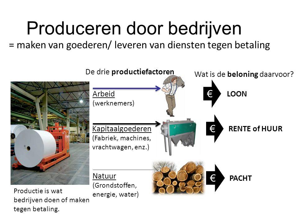 Produceren door bedrijven Productie is wat bedrijven doen of maken tegen betaling. De drie productiefactoren Arbeid (werknemers) Kapitaalgoederen (Fab