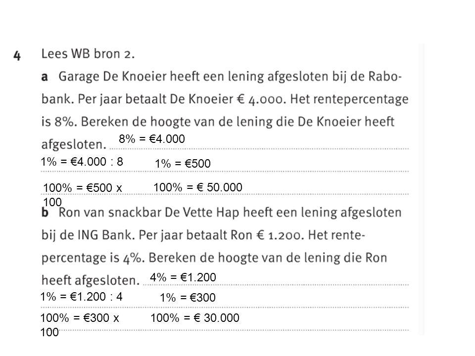 8% = €4.000 1% = €4.000 : 8 1% = €500 100% = €500 x 100 4% = €1.200 1% = €1.200 : 4 1% = €300 100% = € 50.000 100% = €300 x 100 100% = € 30.000