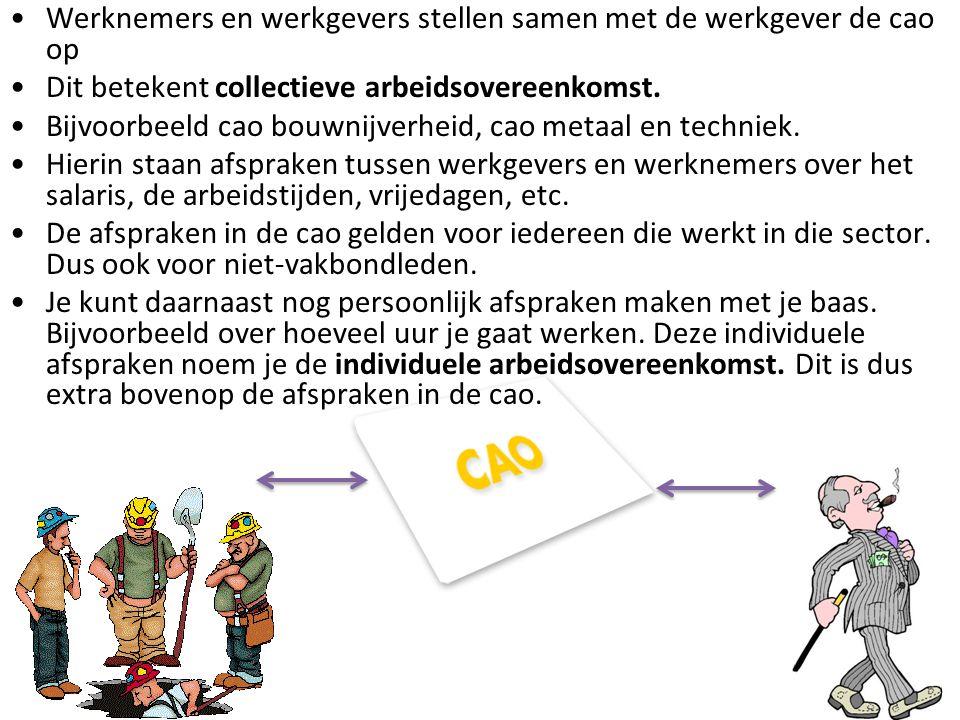 Paragraaf 2 Kennen: -Verschil tussen vraag en aanbod van werk weten.