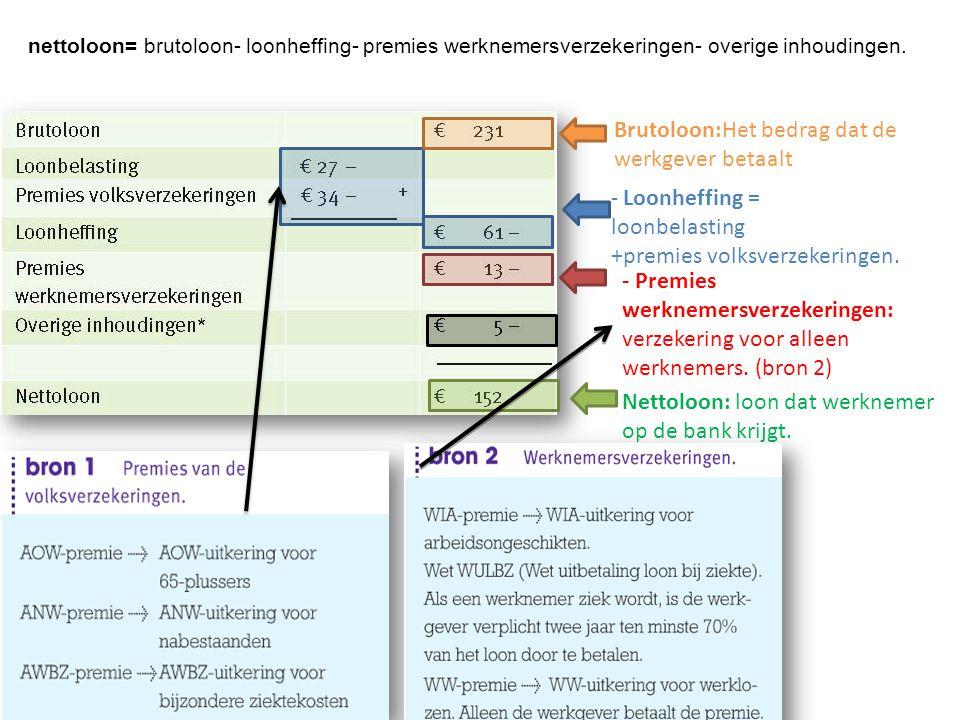 Brutoloon:Het bedrag dat de werkgever betaalt - Loonheffing = loonbelasting +premies volksverzekeringen. - Premies werknemersverzekeringen: verzekerin