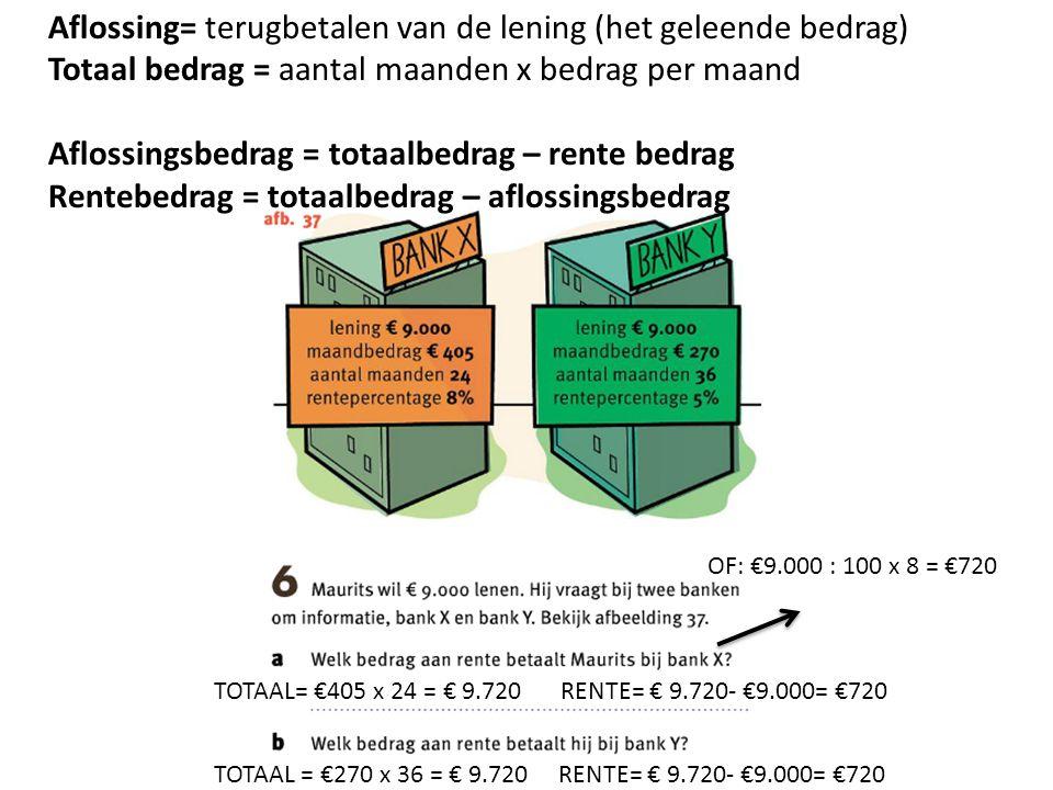TOTAAL= €405 x 24 = € 9.720 TOTAAL = €270 x 36 = € 9.720 RENTE= € 9.720- €9.000= €720 Aflossing= terugbetalen van de lening (het geleende bedrag) Totaal bedrag = aantal maanden x bedrag per maand Aflossingsbedrag = totaalbedrag – rente bedrag Rentebedrag = totaalbedrag – aflossingsbedrag OF: €9.000 : 100 x 8 = €720 RENTE= € 9.720- €9.000= €720
