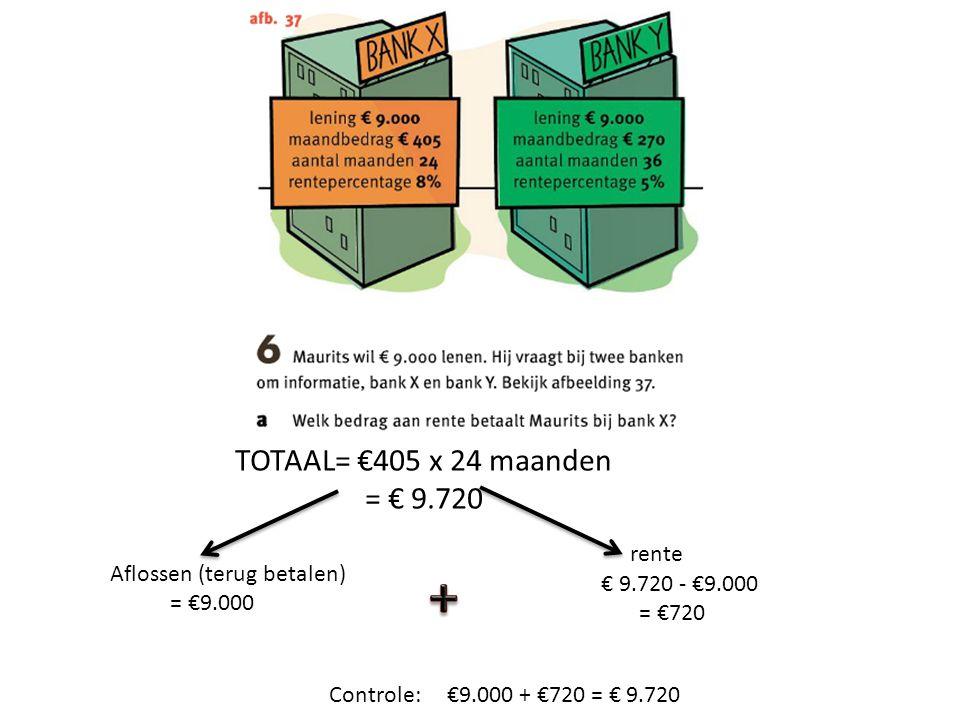 TOTAAL= €405 x 24 maanden = € 9.720 Aflossen (terug betalen) = €9.000 rente € 9.720 - €9.000 = €720 Controle: €9.000 + €720 = € 9.720
