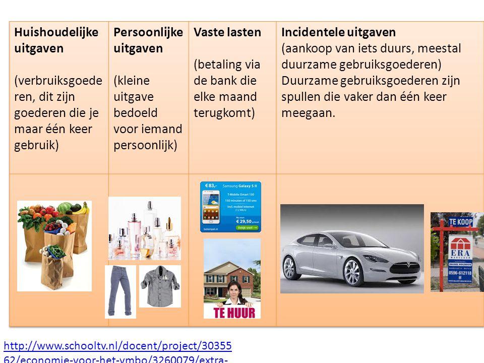 http://www.schooltv.nl/docent/project/30355 62/economie-voor-het-vmbo/3260079/extra- informatie-bij-aflevering/