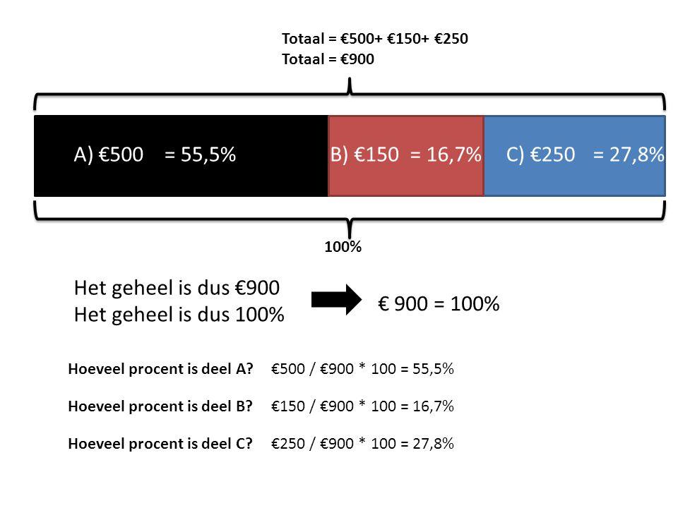Deel van geheel A) €500B) €150C) €250 Totaal = €500+ €150+ €250 Totaal = €900 100% Het geheel is dus 100% Het geheel is dus €900 Hoeveel procent is deel A.
